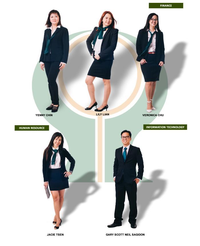 FINANCE-HR-IT